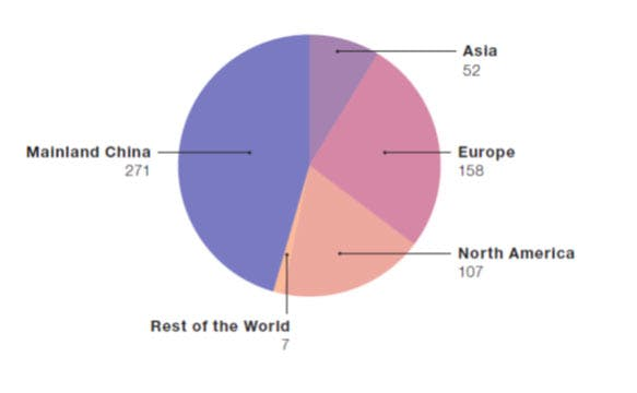 Image Source: Arttactic South Asia Report 2017